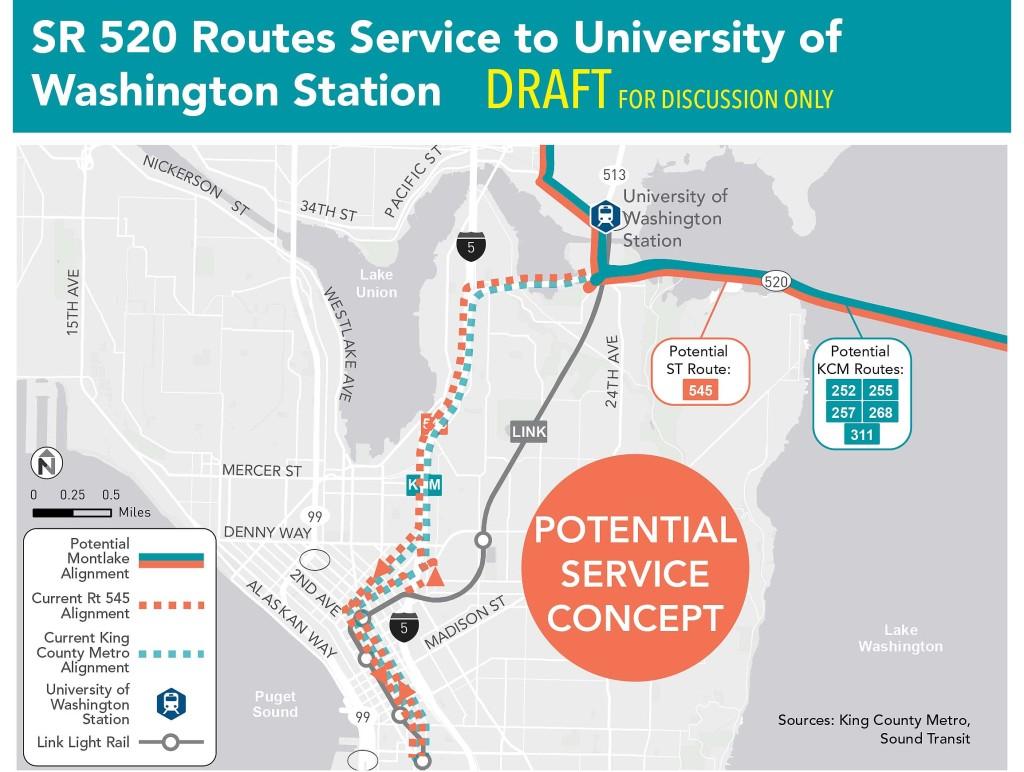 One Center City Advisory Group. Potential Near-Term Mobility Str