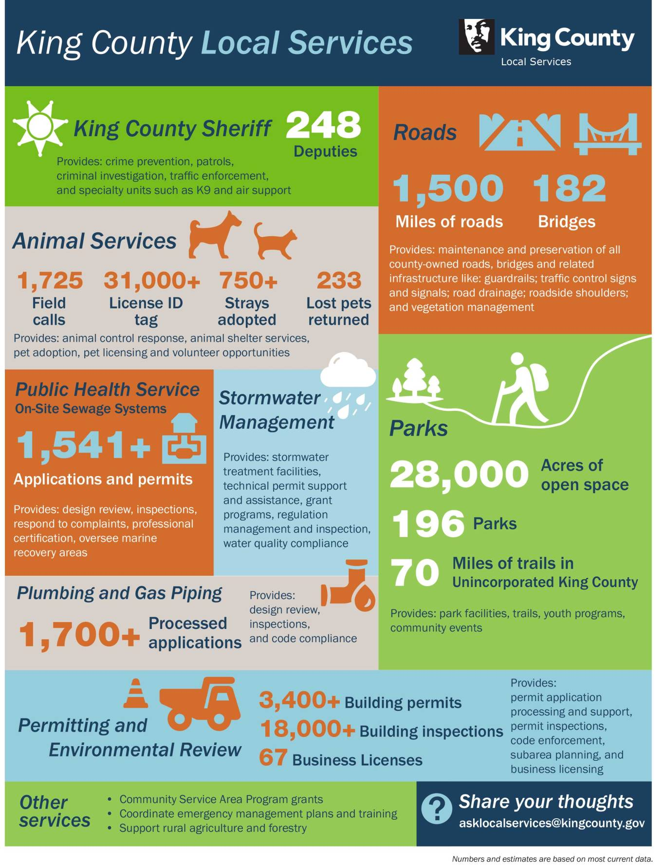king-county-local-services-handout-1